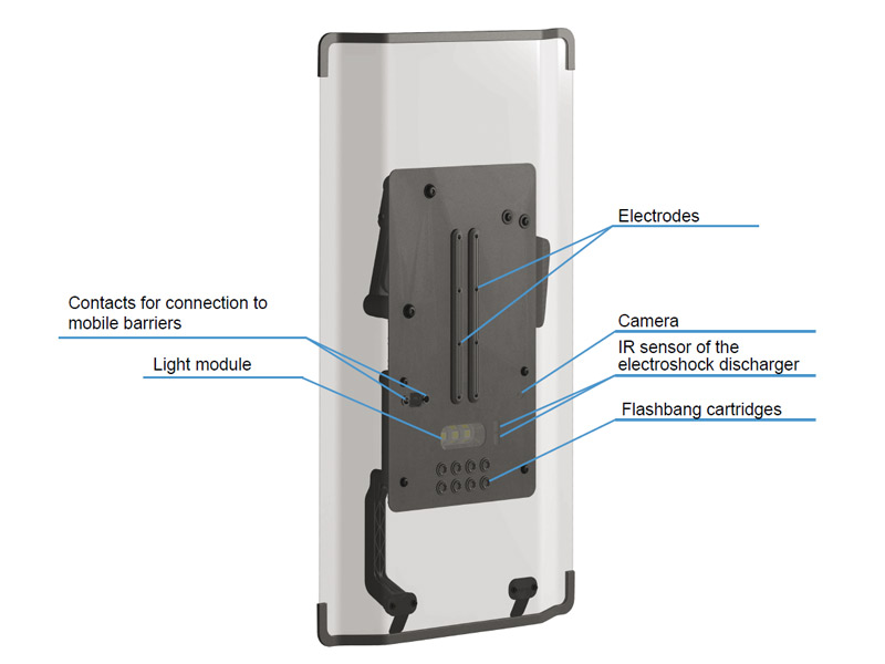 Configiration of anti-riot shield STENA elements